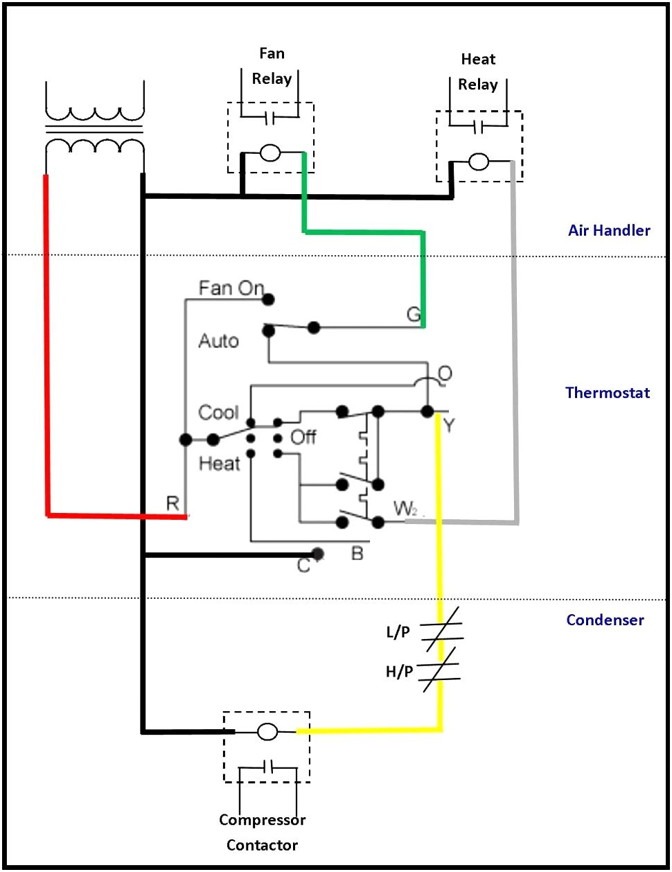 Hvac Contactor Relay Wiring Diagram - Mule 3010 Snow Plow Wiring Diagram -  power-poles.kankubuktikan.jeanjaures37.fr | Hvac Contactor Relay Wiring Diagram |  | Wiring Diagram Resource