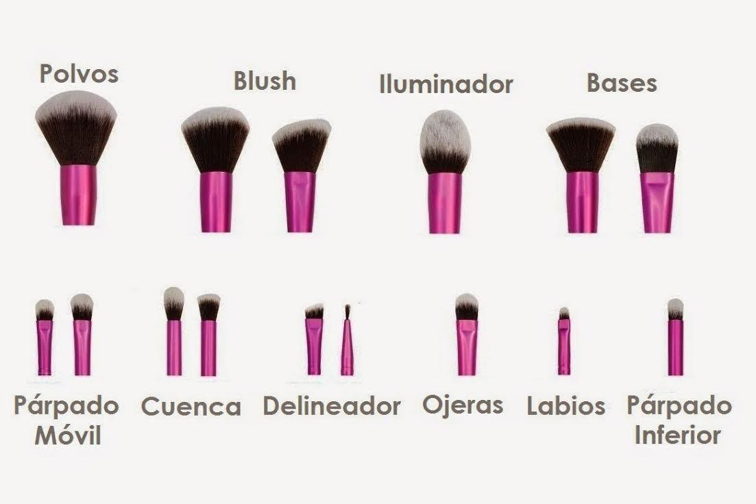 ¿Cómo usar tus brochas de maquillaje correctamente?