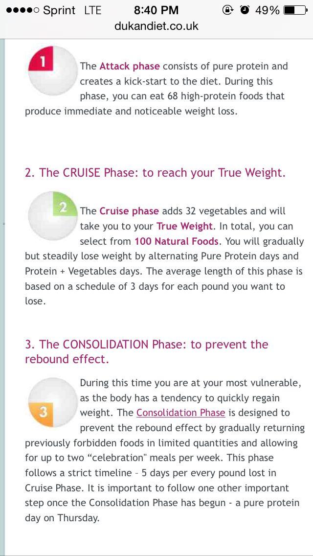 Dukan Diet Dukan Diet Dukan Diet Plan Dukan Diet Recipes
