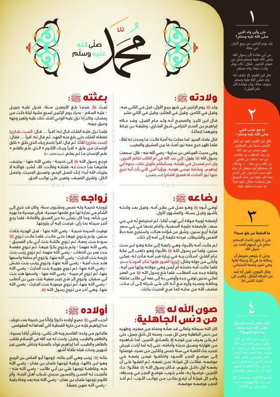 سيرة النبي صلى الله عليه وسلم قبل البعثة Islam Facts Islam Beliefs Learn Islam