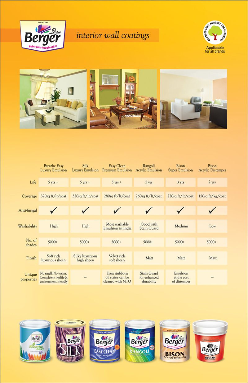 Interior wall coatings from the berger paint. Experience the rich ...
