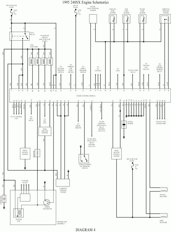 10  1995 Nissan 240sx Engine Wiring Diagram