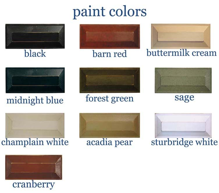 Paint Colors For French Country Kitchen