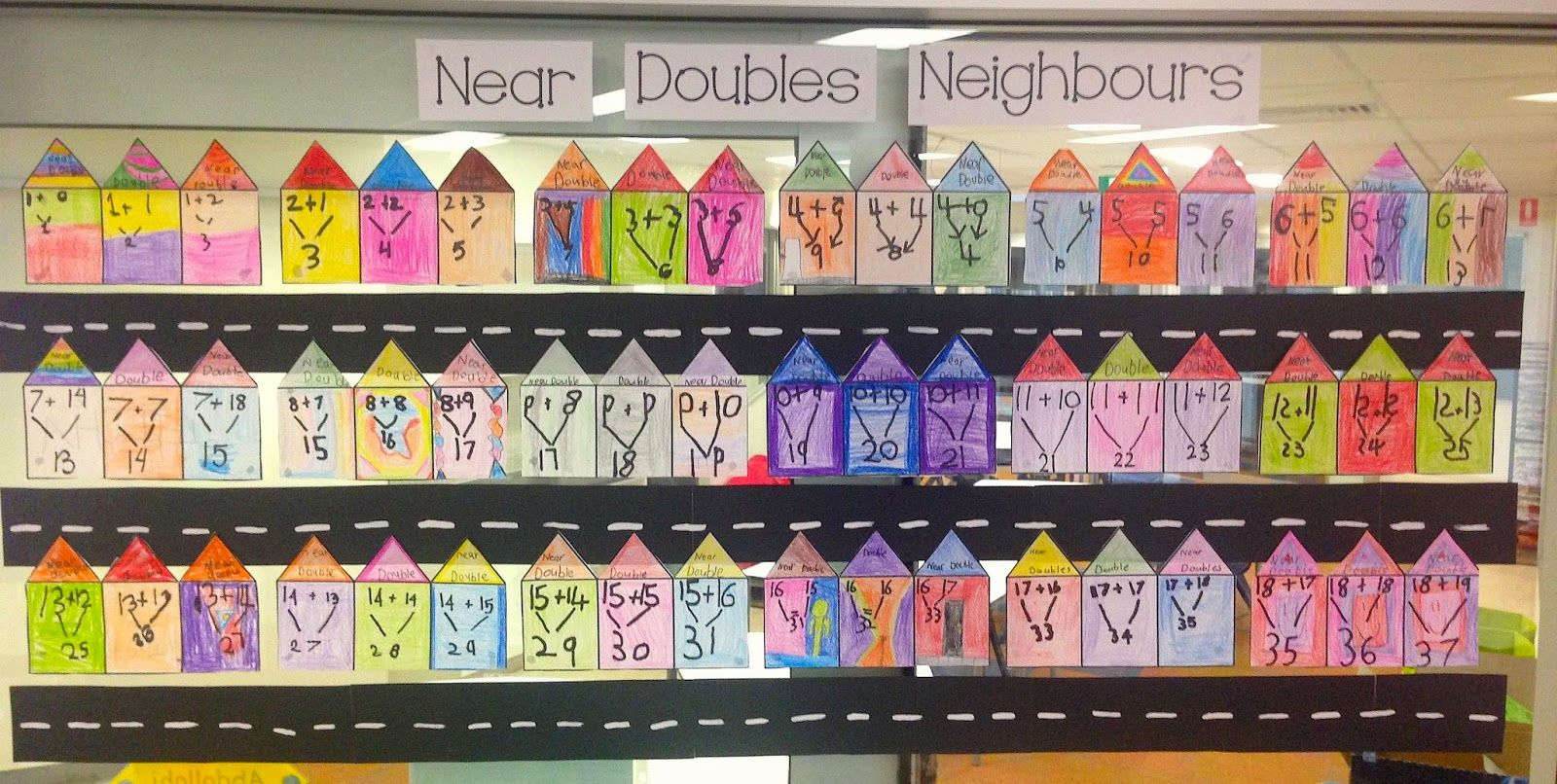 A Great Maths Display Based On Near Doubles Maths Facts