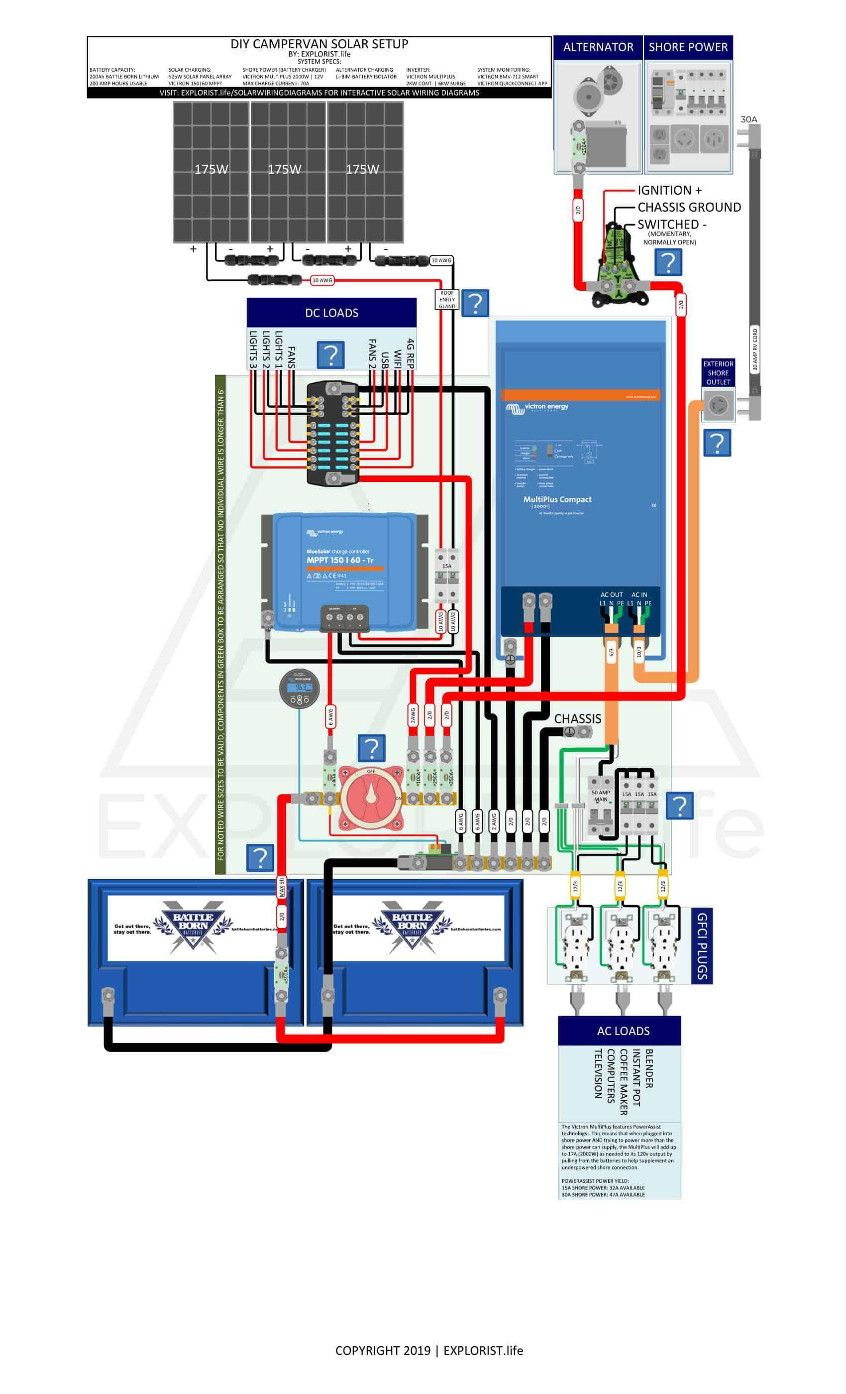 Interactive Diy Solar Wiring Diagrams For Campers Van S Rv S Diy Solar Solar Power Diy Solar Panels