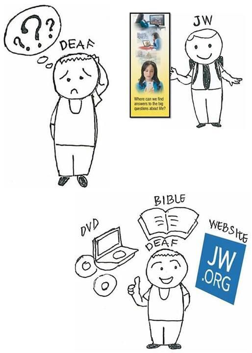 Visit Www Jw Org Jw Library Sign Language App E Bible Sign Language Jehovah S Witnesses Jworg media presenter was designed to help brothers serving at the audio/video system in the kingdom hall of jehovah's witnesses. visit www jw org jw library sign