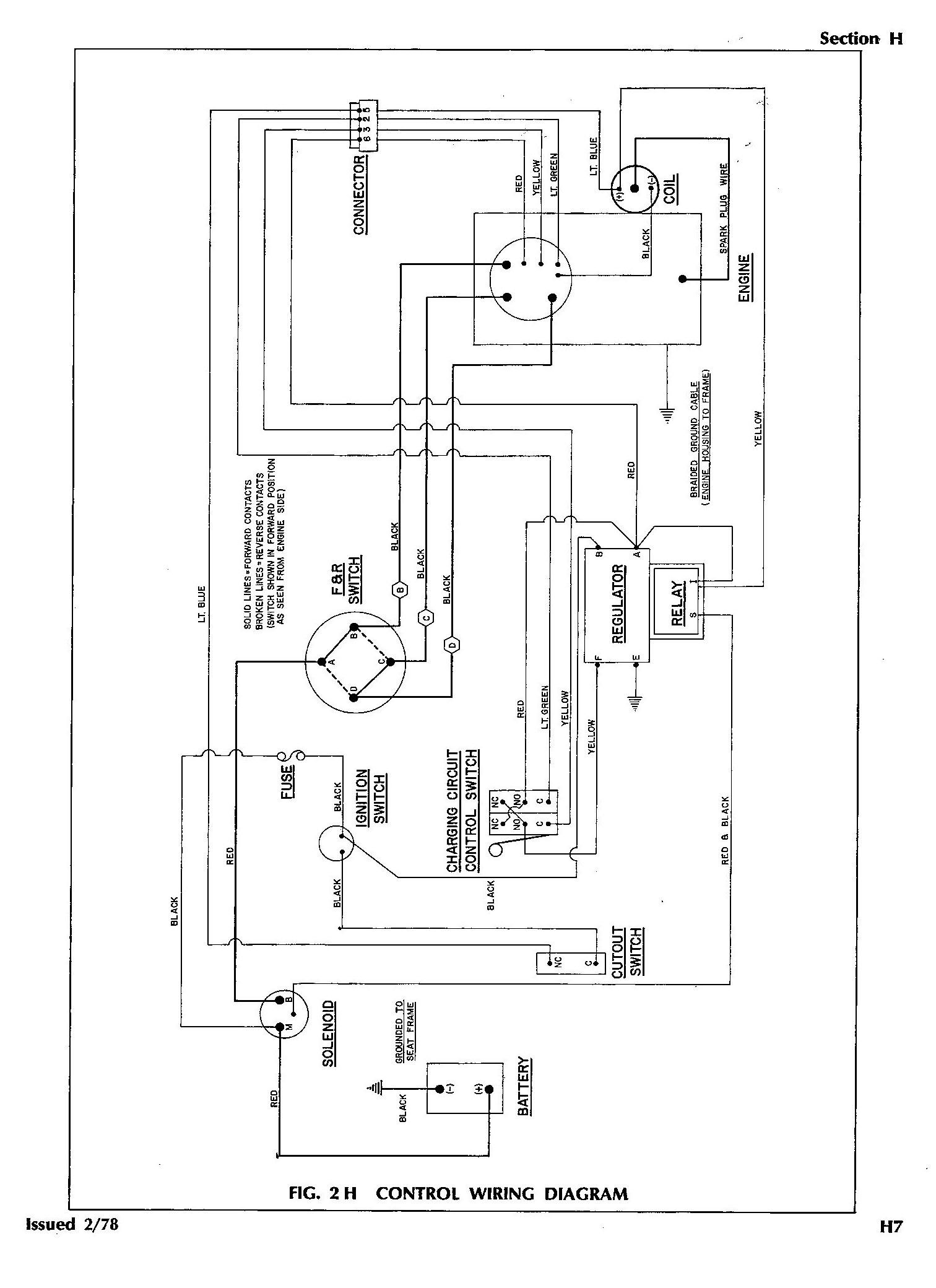 Wiring Diagram For Club Car Lights Con Imagenes