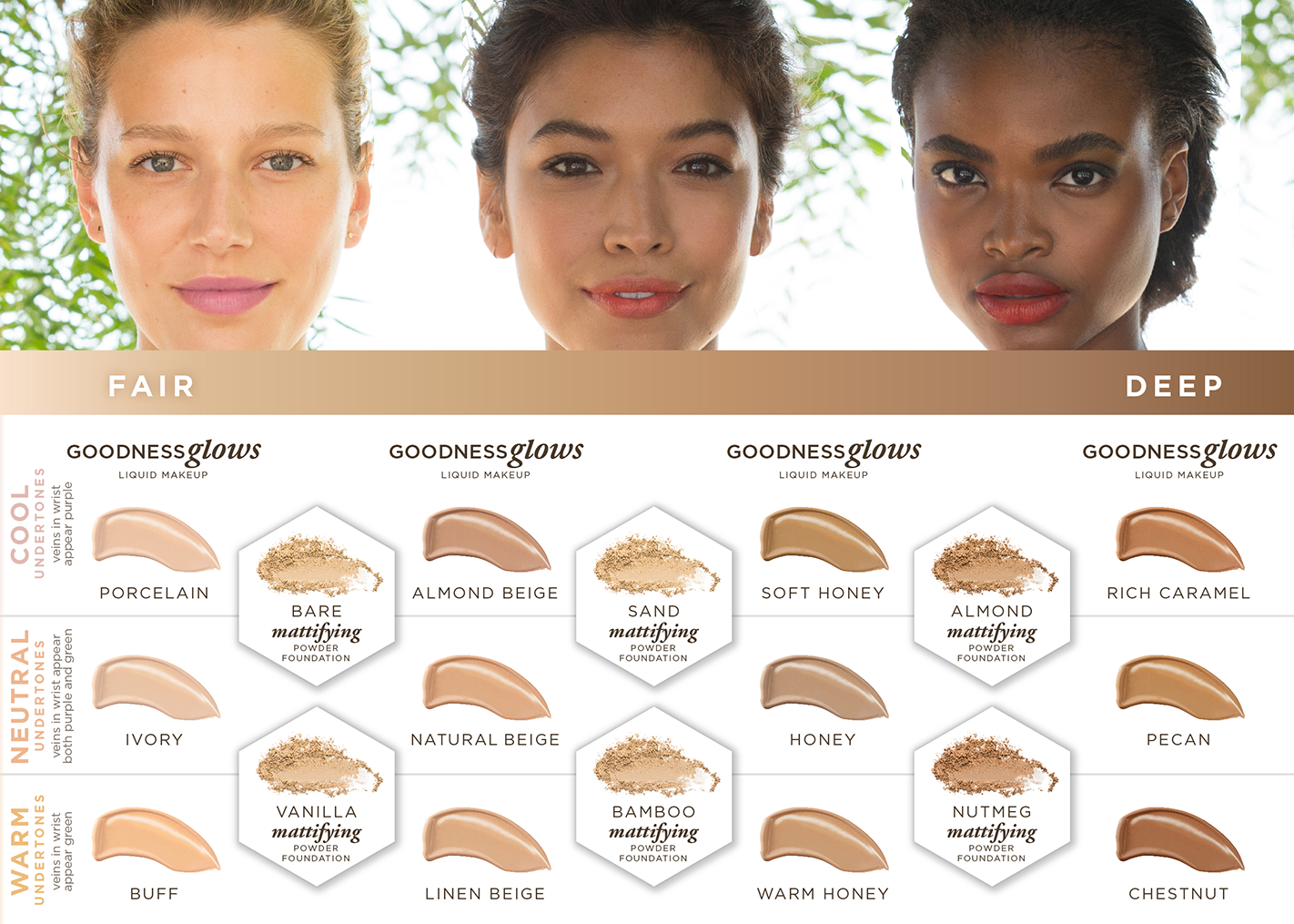 Burt's Bees Goodness Glows Foundation Review Burts bees