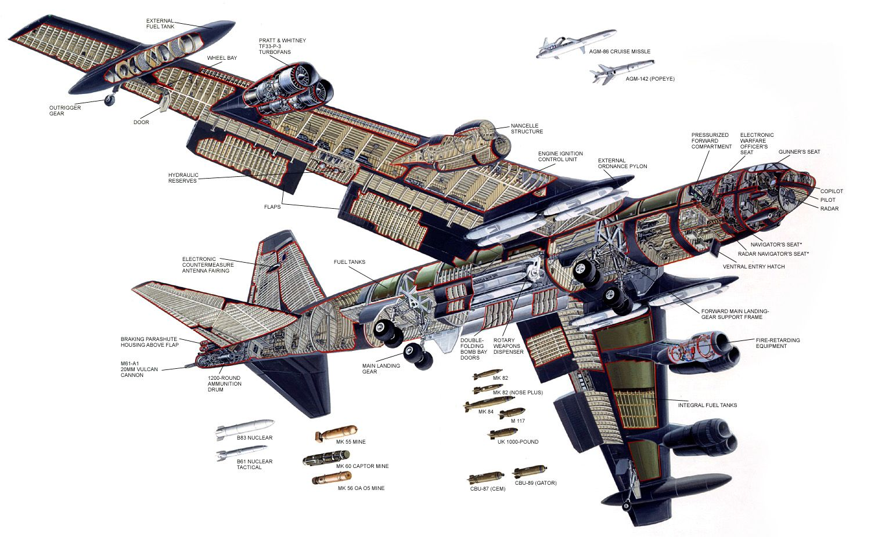 B 52 Stratofortress Airplanes Pinterest Aircraft Vwvortexcom City Lights Banana Flash Wiring Diagram