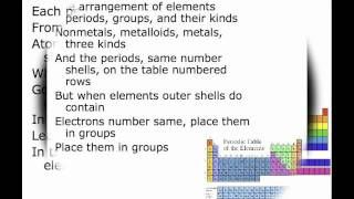 Periodic table song in hindi download mp3 images periodic table periodic table song in hindi download mp3 images periodic table periodic table song in hindi download urtaz Choice Image