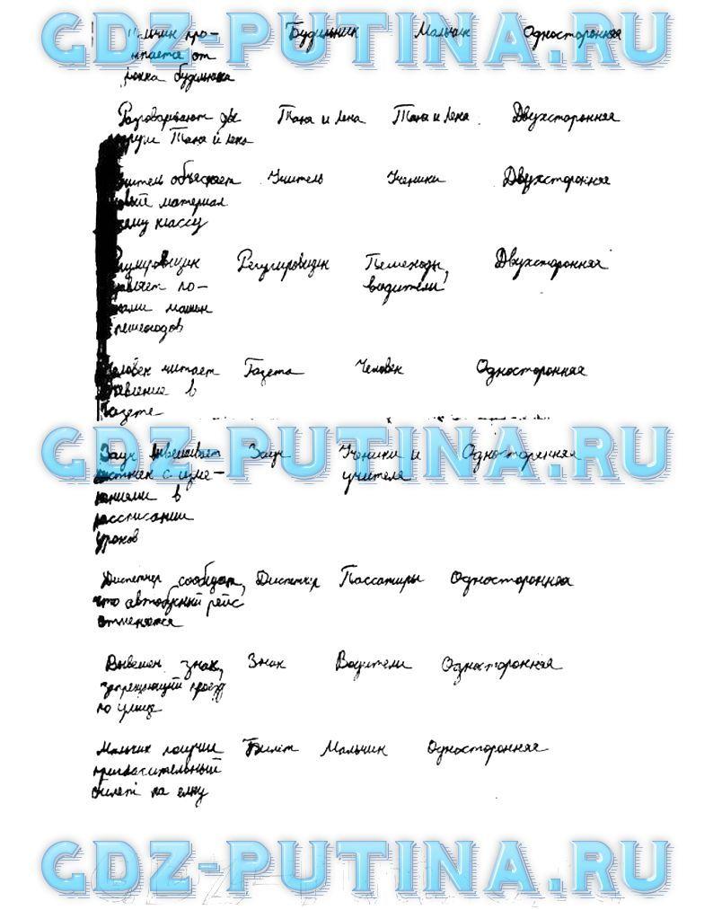 Готовые дз по русскому 6 класс л.г саяхова
