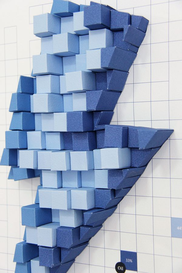 Photo of Incredibly Intricate 3D Paper Infographics by Pattern Matters