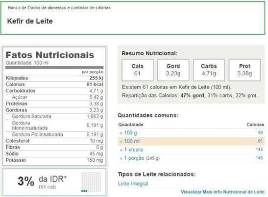 kefir de agua tem calorias