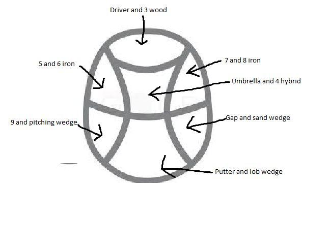 Image Result For Lightweight Golf