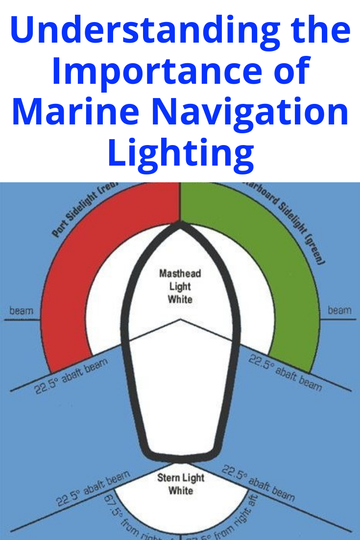 Understanding The Importance Of Marine Navigation Lighting Navigation Lights Boat Navigation Lights Boat Navigation
