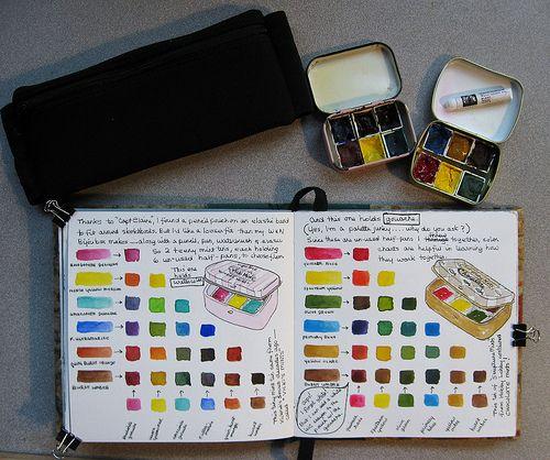 Mini Palettes For Pencil Pouch Watercolor Kit Watercolor