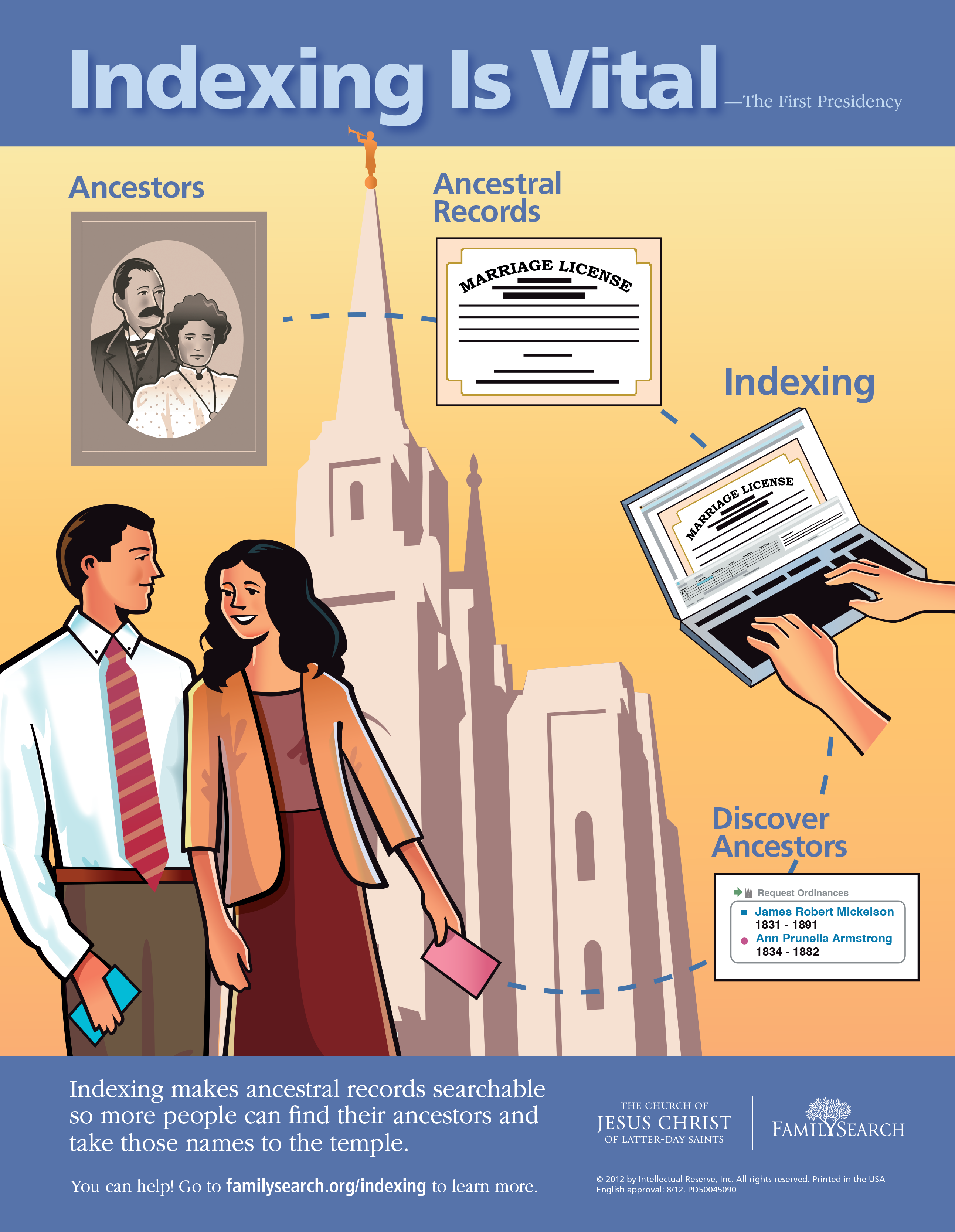 Genealogy and Indexing