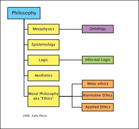 lois tyson critical theory pdf