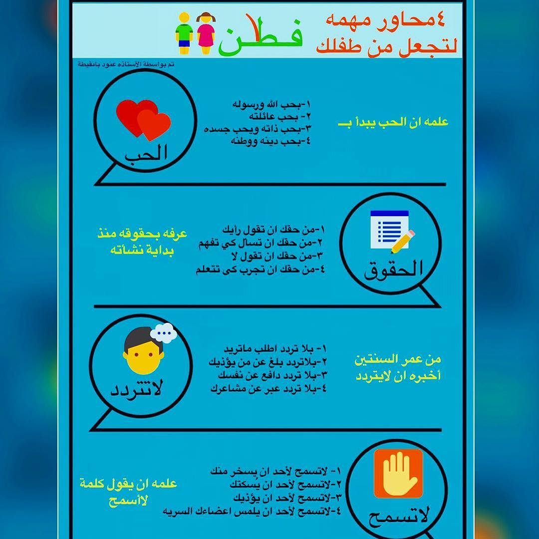 غ راس م عل مة On Instagram فطن رياض اطفال Kids Education Education Kindergarten
