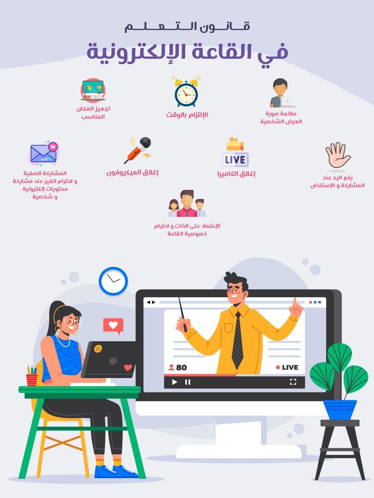 قانون التعلم في القاعة الإلكترونية Design Graphic Design Graphic