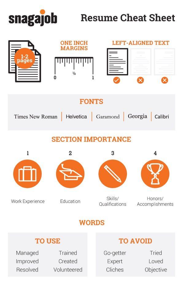 snagajob resume cheat sheet interview Pinterest Blog and Searching - resume cheat sheet