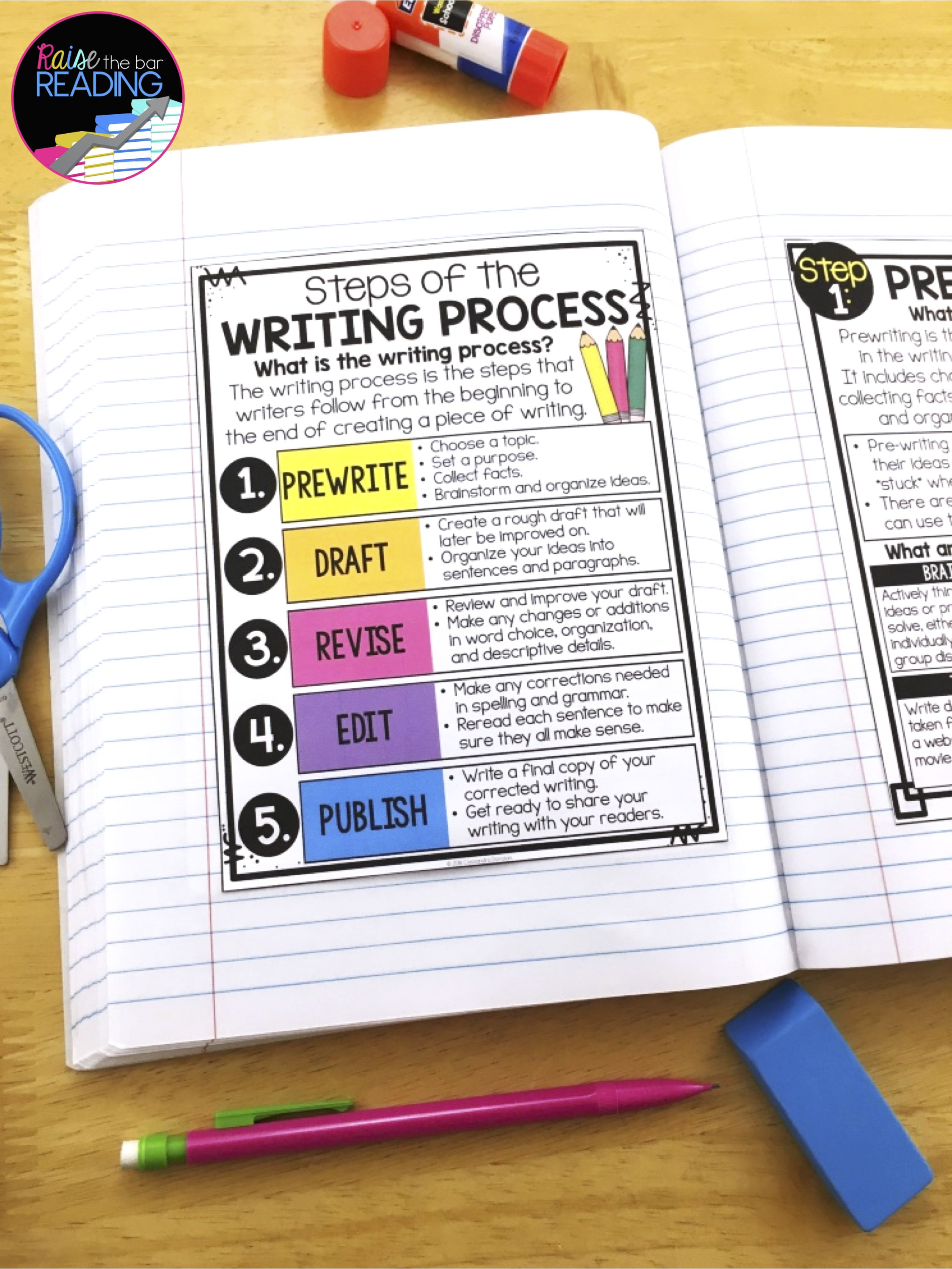 Writing Process Posters Anchor Charts Amp Writer S Notebook
