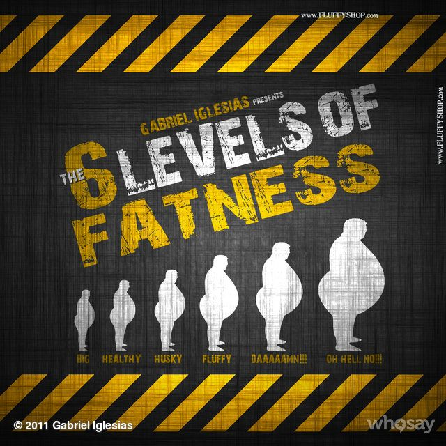 Five Levels Of Fat