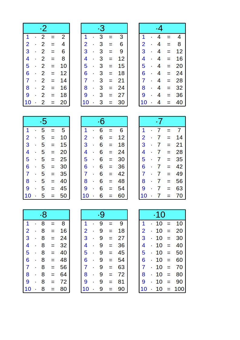 20+ Kleine 20X20 Zum Ausdrucken   Arbeitsblätter zum ausdrucken ...