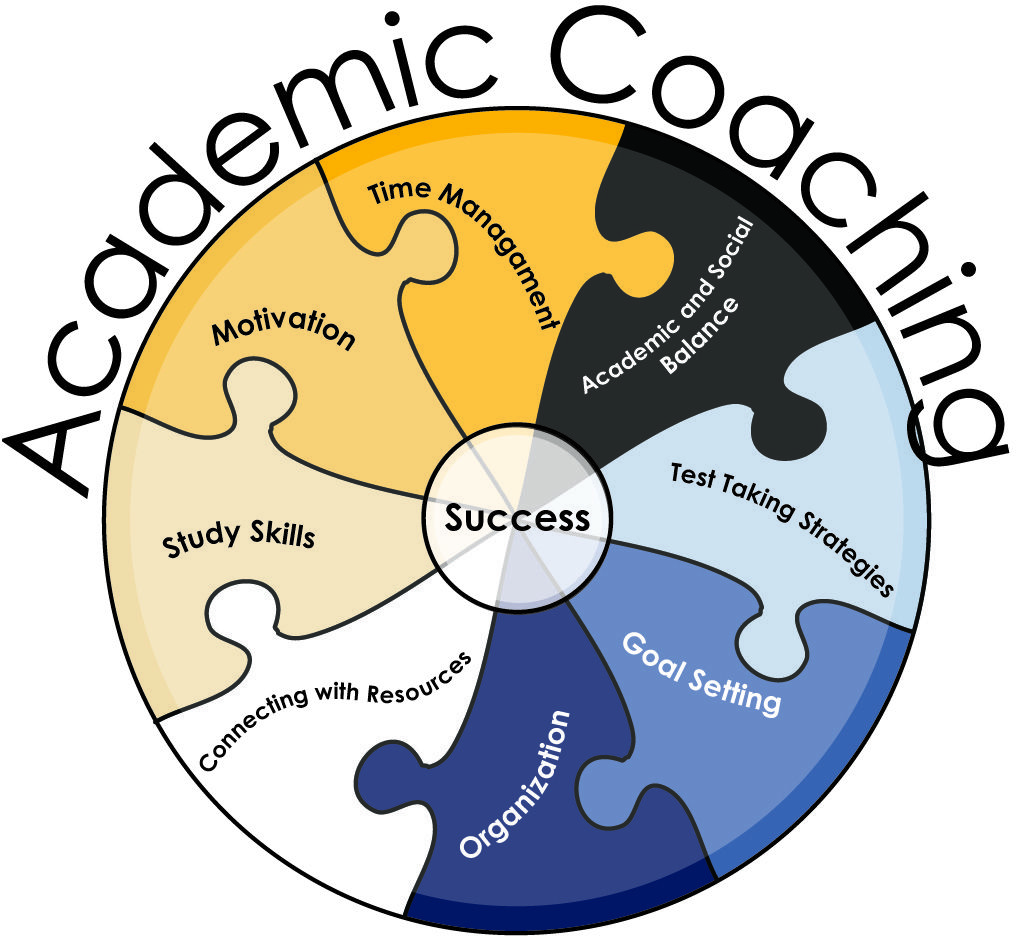 pin by academic coaching