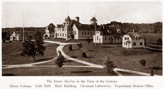 The Campus Around 1900 In 1898 The University Of Connecticut