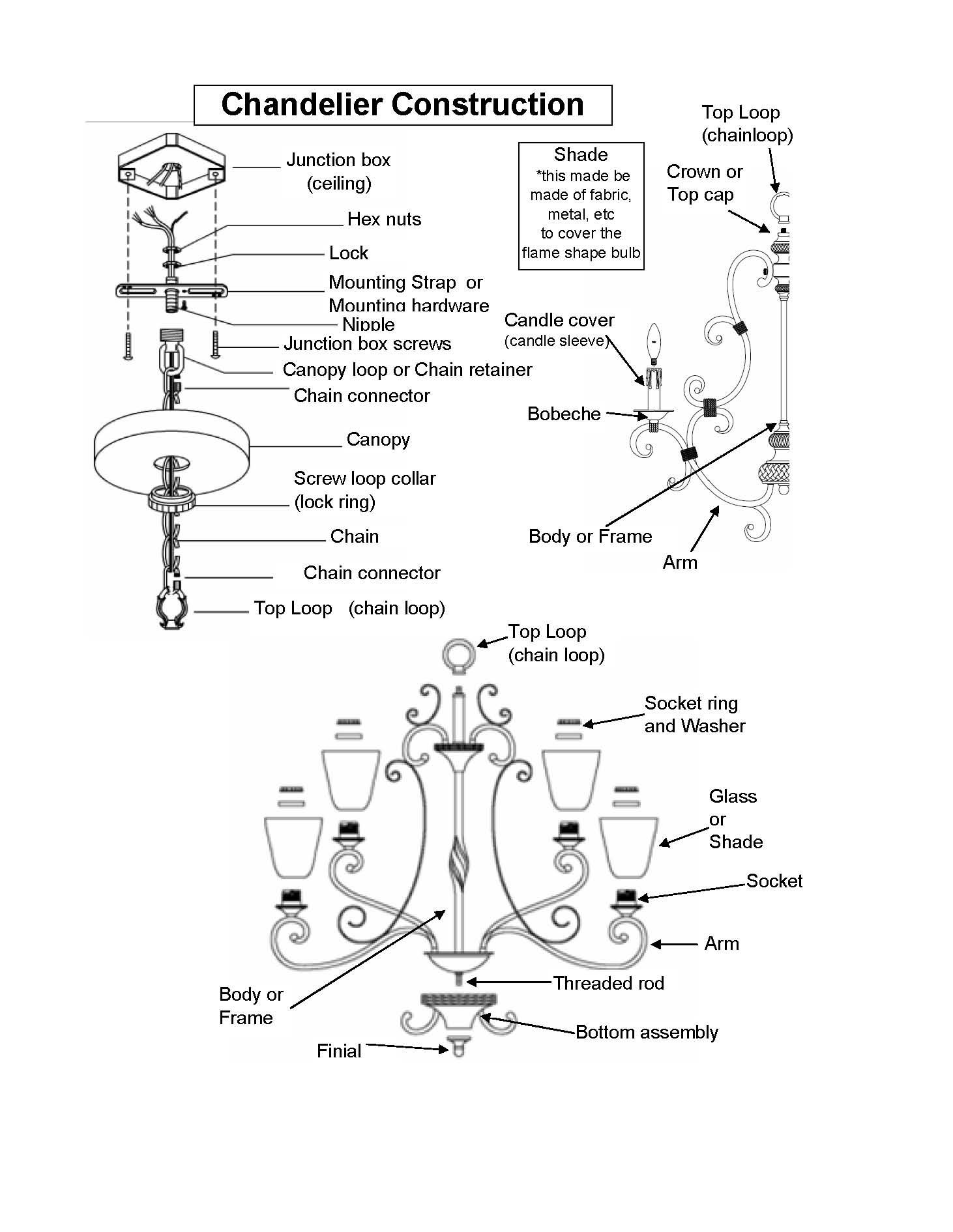 hight resolution of parts of a chandelier