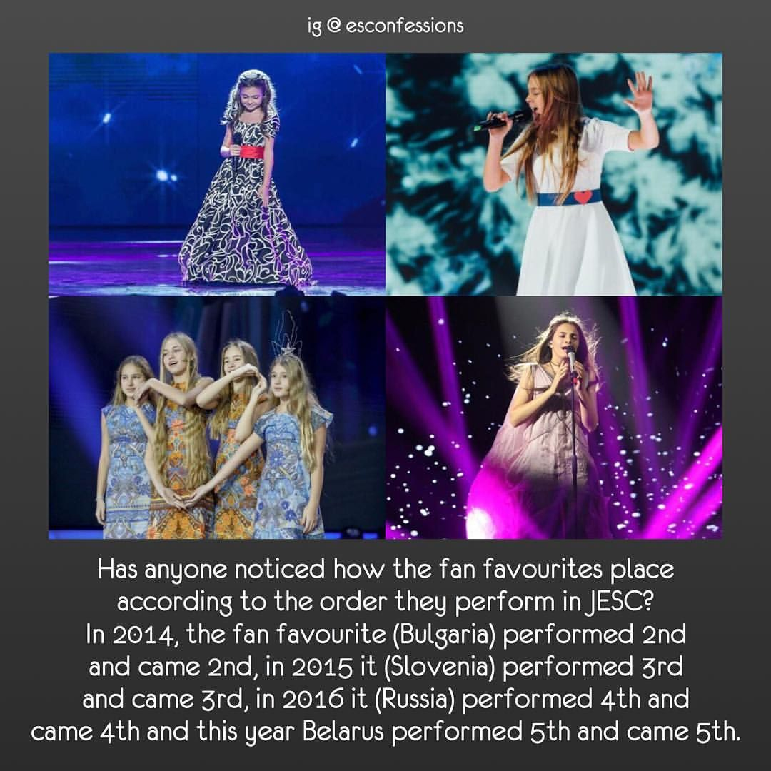 Instagram post by Eurovision Confessions • Dec 27, 2017 at 2:53pm UTC