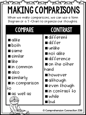 compare and contrast language