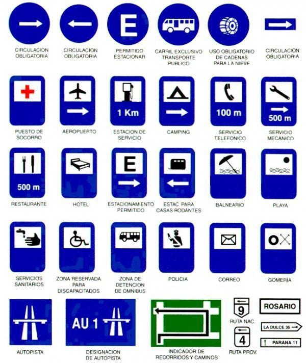 Cuáles Son Las Principales Señales De Tráfico Uncomo Simbolos De Transito Señales De Transito Señales De Tráfico