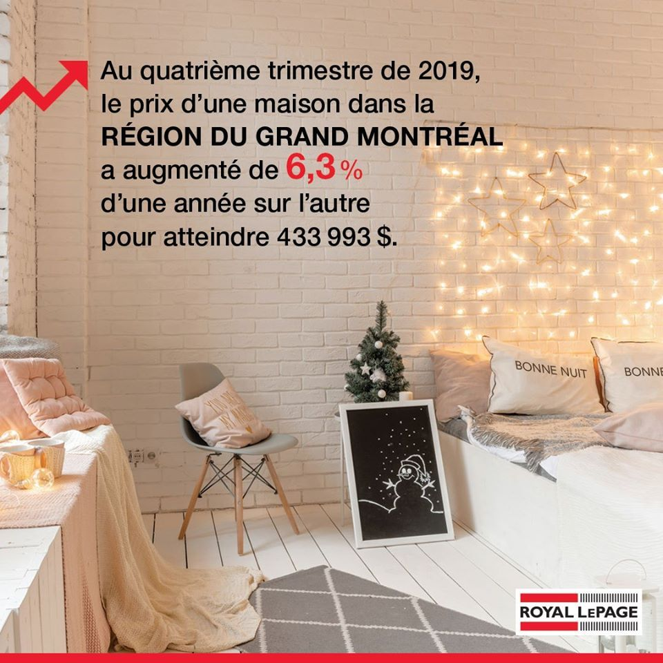 Augmentation De 6 3 Du Prix Des Maisons A Montreal In 2020 House Prices Bookshelves Built In Royal Lepage