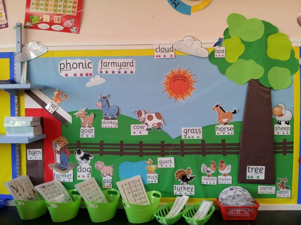 Classroom Launch Ideas ~ Phonic farmyard display classroom phonics