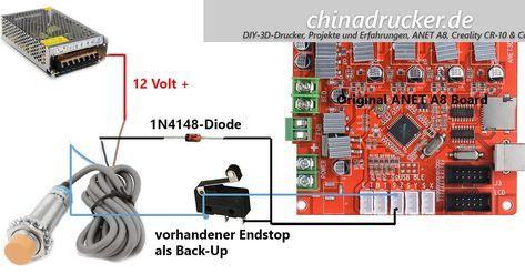 A8 3D Drucker AutoLeveling Tutorial 3d drucker