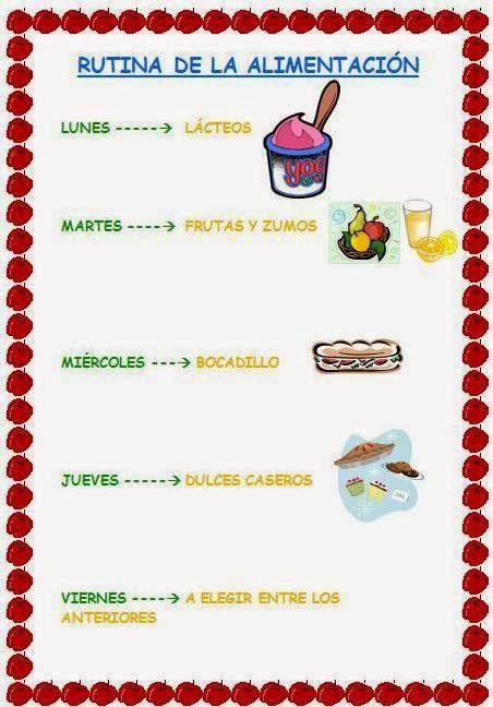 Trabajando en Educación Infantil: Desayunos saludables 2