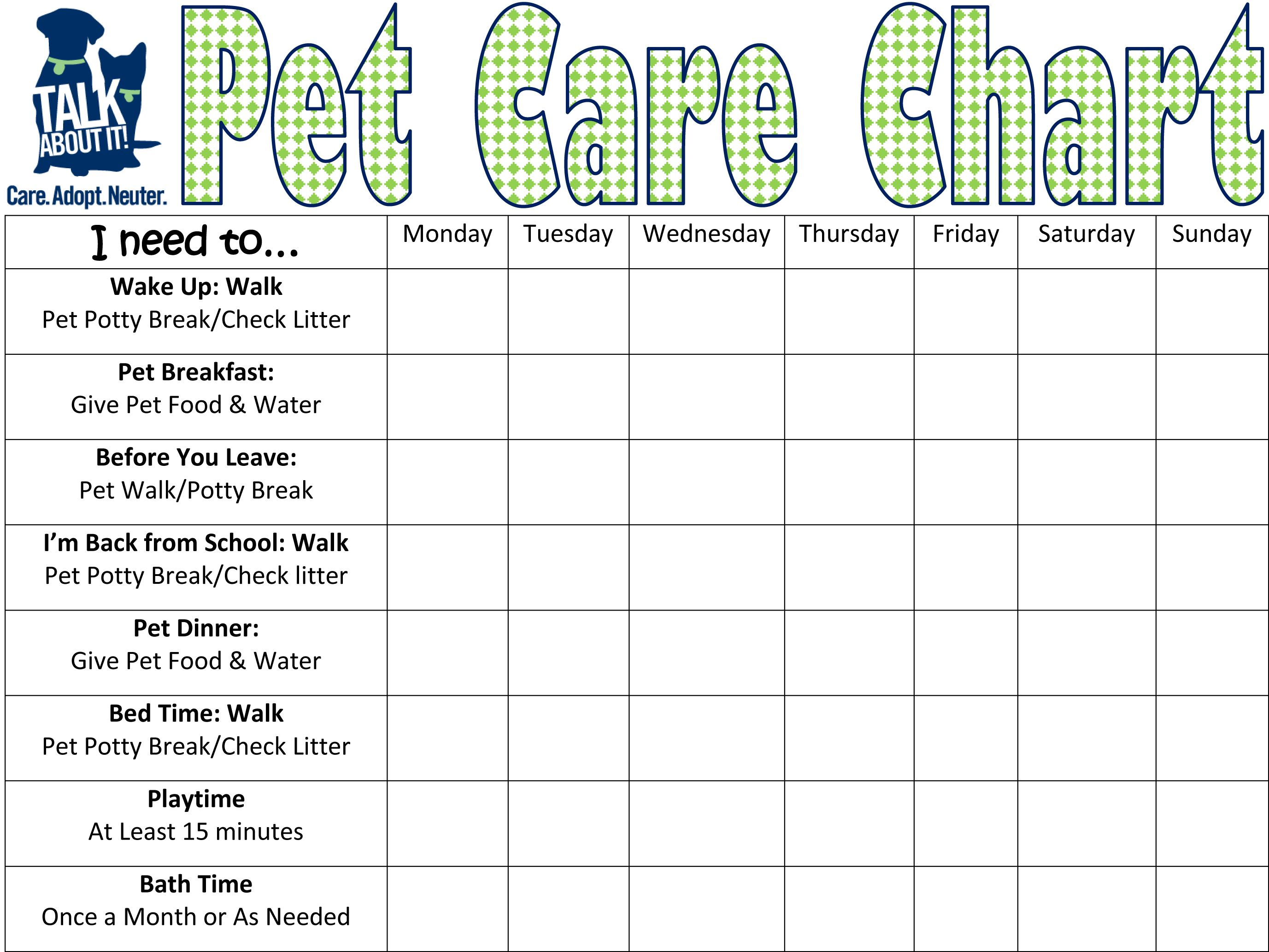 Pet Care Chart With Images