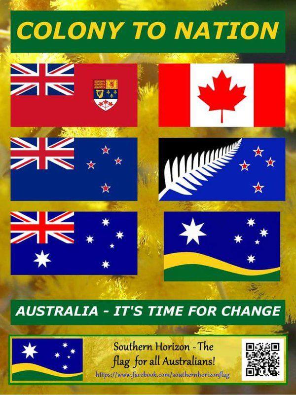 Login Or Sign Up Australia Flag Flag Country Australian Flags