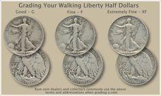 Walking Liberty Half Dollar Grading