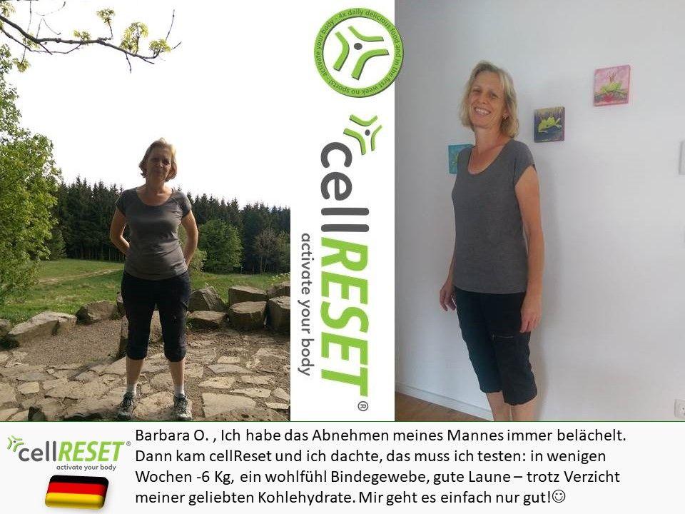 Weight loss challenge minneapolis