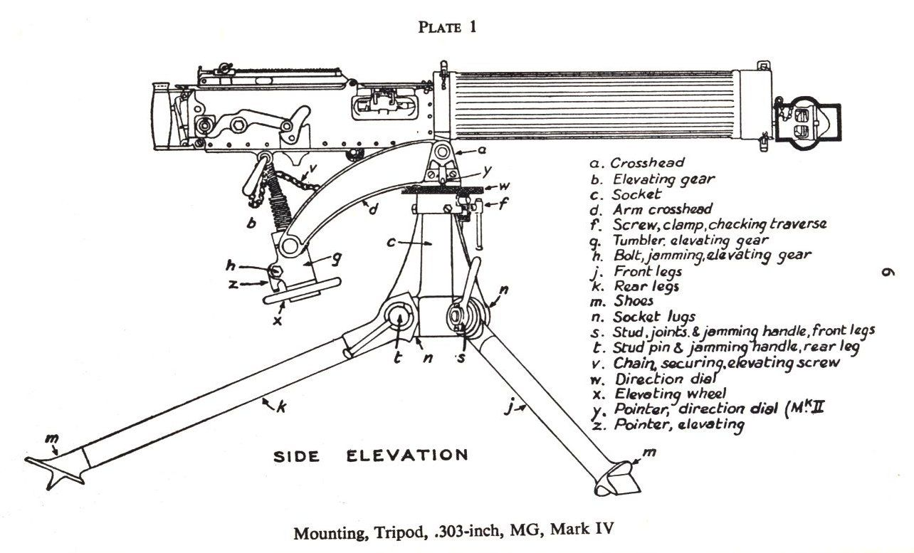 Vickers Machine Gun Diagram