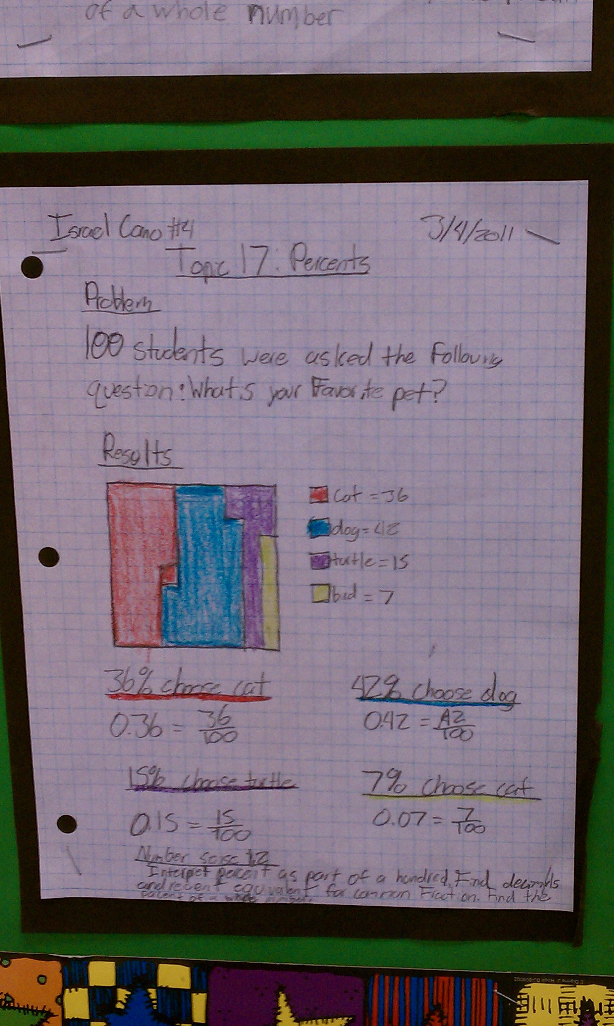 Percent To Fractions 5th Grade Graphing