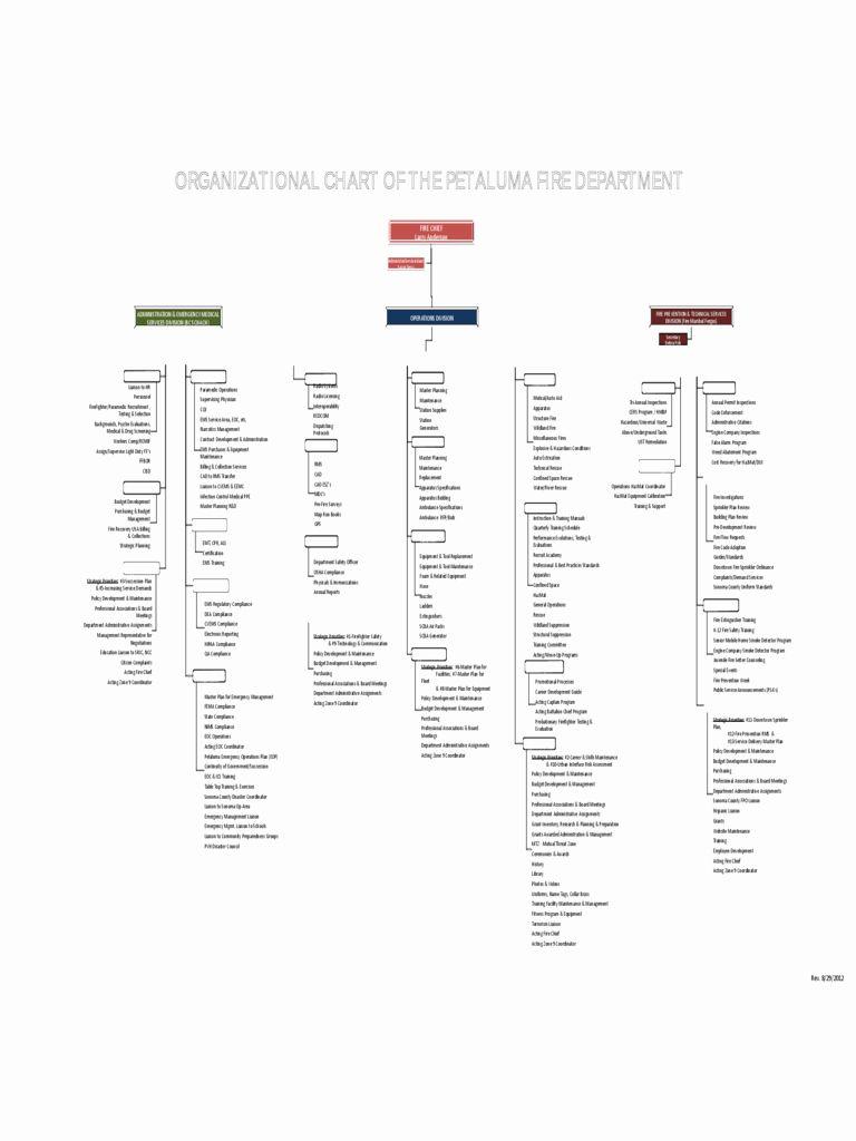 Fire Department Organizational Chart Template Beautiful 2019 Fire