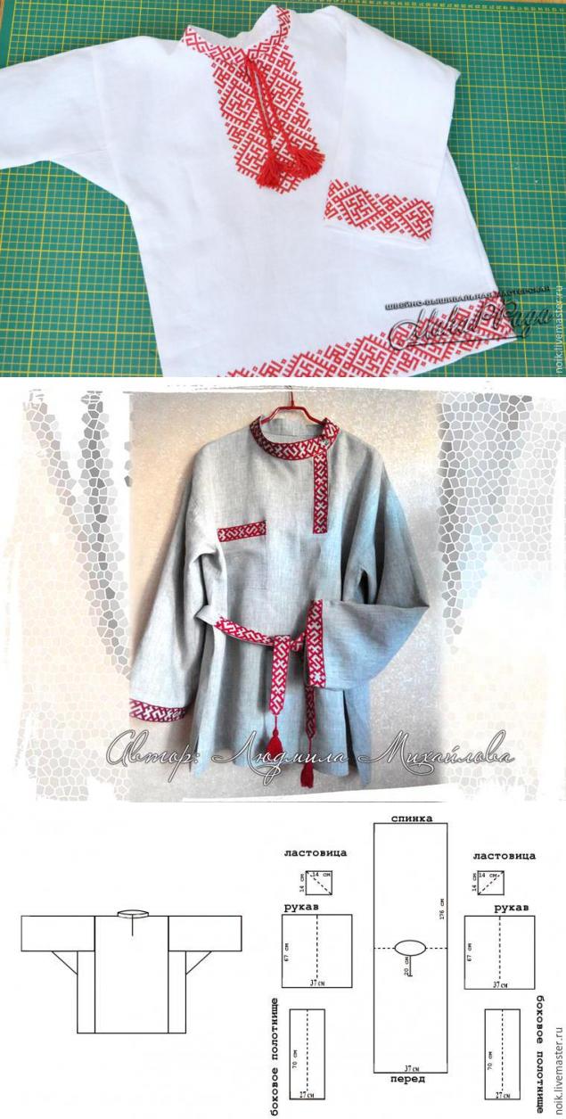 Шитье простые выкройки | Crafty stuff | Pinterest | Costura, Labor ...
