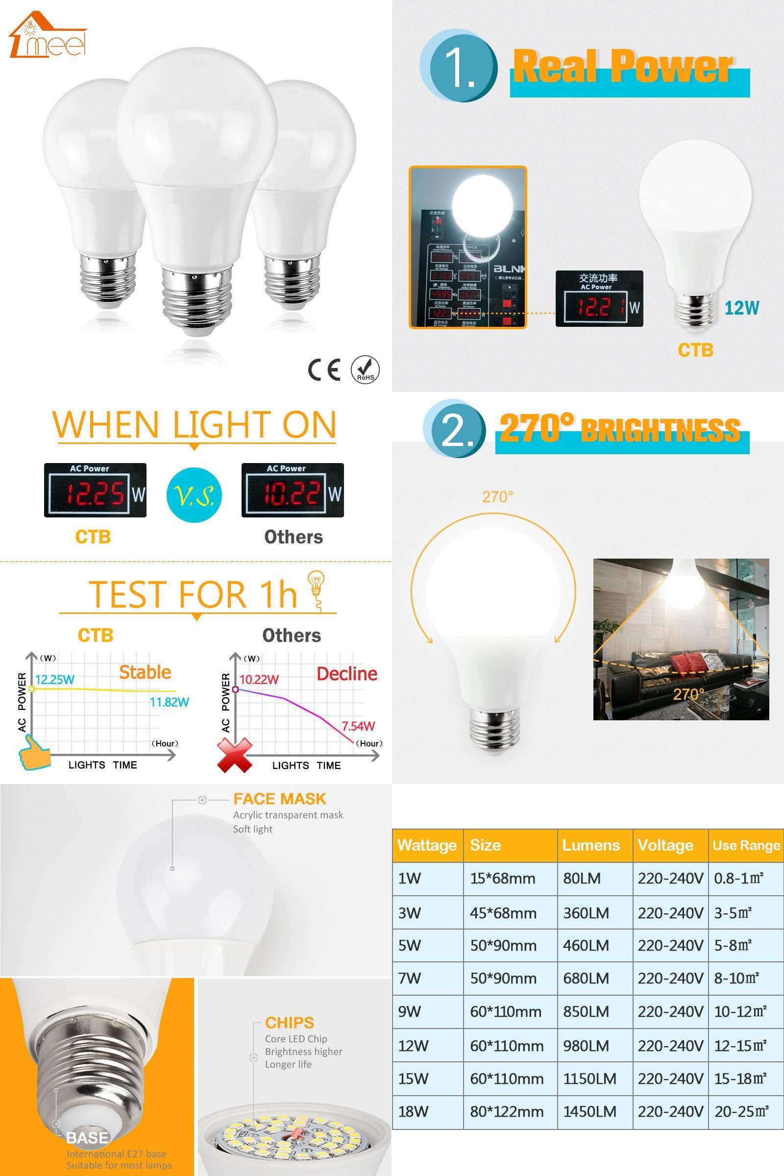 Wifi Bombilla Led Magia Casa Inteligente Bombilla Rgbw 4 5 W 6 5 W 11 W Rgbw E27 Regulable Grupo De Luz Led Compatible Con Alexa Go Bombillas Led Bombillas Led
