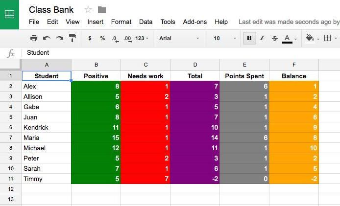 Class Bank Google Sheets AddOn to Bank, Spend, or