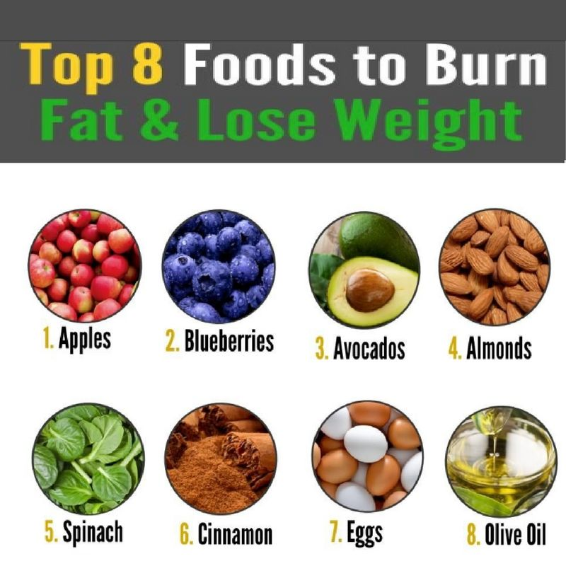 Loss Of Weight Ibs