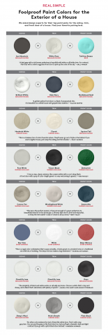 Exterior House Colors Chart